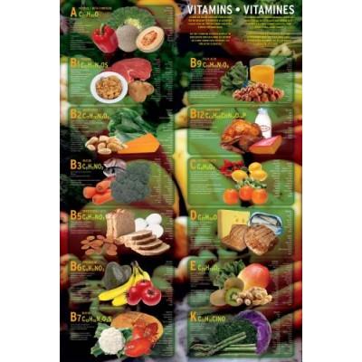 Affiche : Vitamines