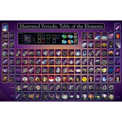 Affiche : Le Tableau Périodique Illustré des Éléments