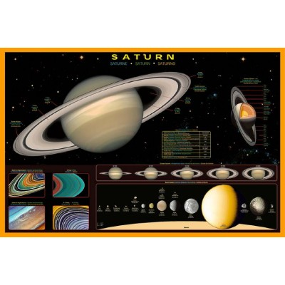 Affiche: Saturne