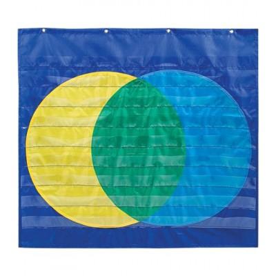Pochette : Diagramme de Venn à 8 Rangs