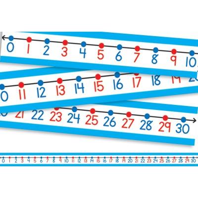 Droite Numérique Effaçable à sec 0 à 30 / 30