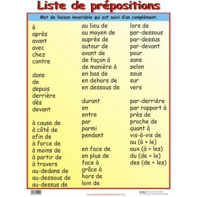 Affiche: Liste des prépositions