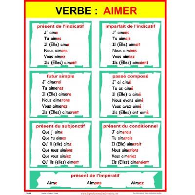 Affiche verbe : Aimer (plusieurs temps disponibles)