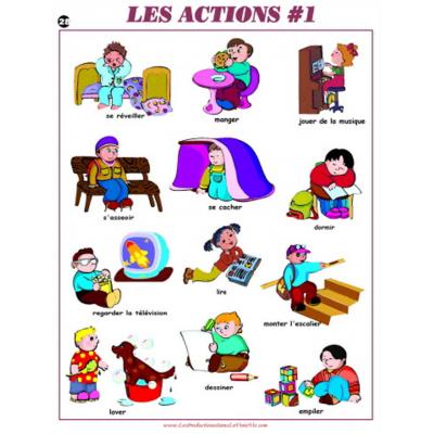Affiche : Les actions #1