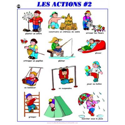 Affiche : Les actions #2