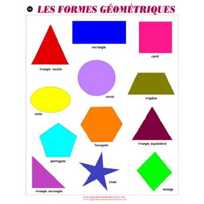 Affiche : Les formes géométriques