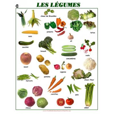 Affiche : Les légumes