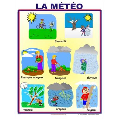 Affiche : La météo