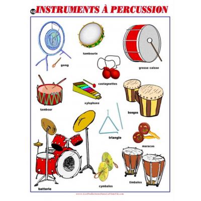 Affiche : Instruments à percussions