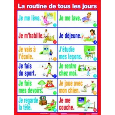Affiche : La routine de tous les jours