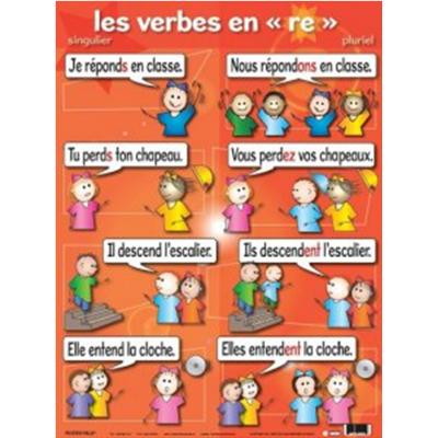 """Affiche verbe : Les verbes en """"RE"""""""