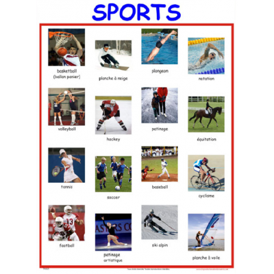 Affiche : Les sports