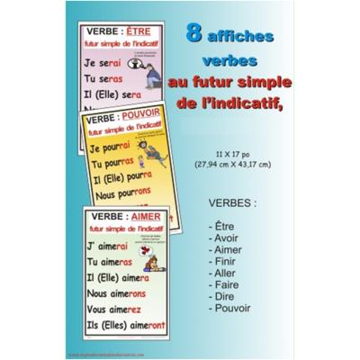 Affiches verbe : Futur simple de l'indicatif