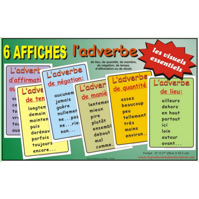 Ensemble d'affiches : Les adverbes