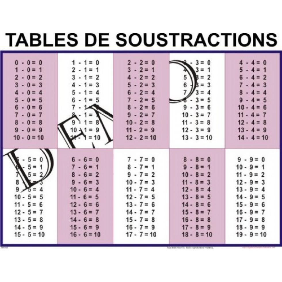 Affiche math matique tables de soustractions - Tables de soustraction a imprimer ...