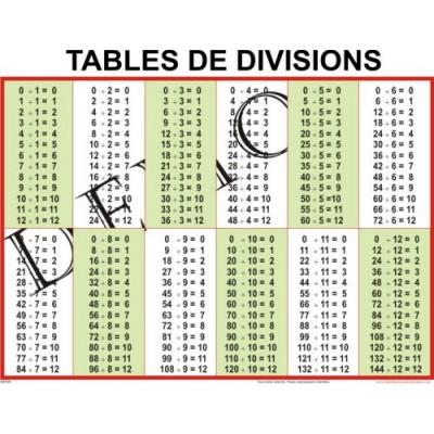 Affiche mathématique: Tables de divisions