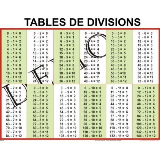 Affiche mathématique : Tables de divisions