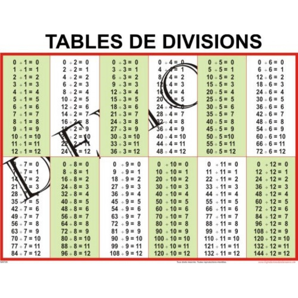 Table de multiplication de 24 - Table de 24 multiplication ...