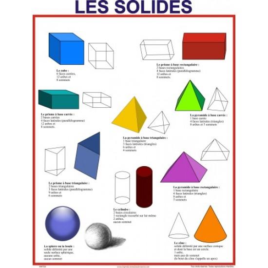Affiche mathématique : Les solides