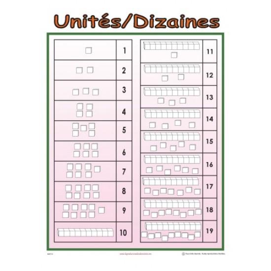 Affiche mathématique : Unités /Dizaines
