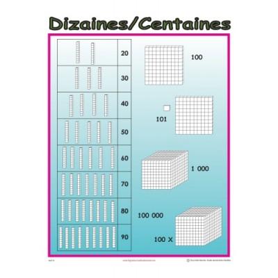 Affiche mathématique: Dizaines/centaines