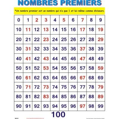 Affiche mathématique: Les nombres premiers