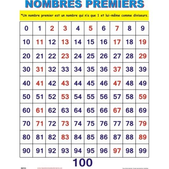 Affiche mathématique : Nombres premiers