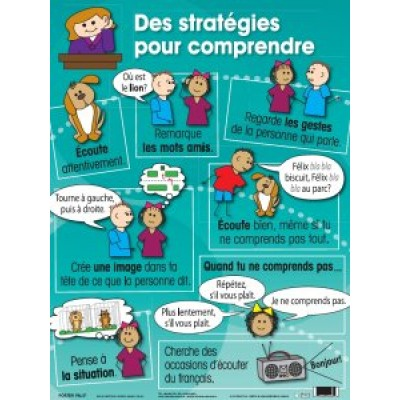 Affiche: Des stratégies pour comprendre