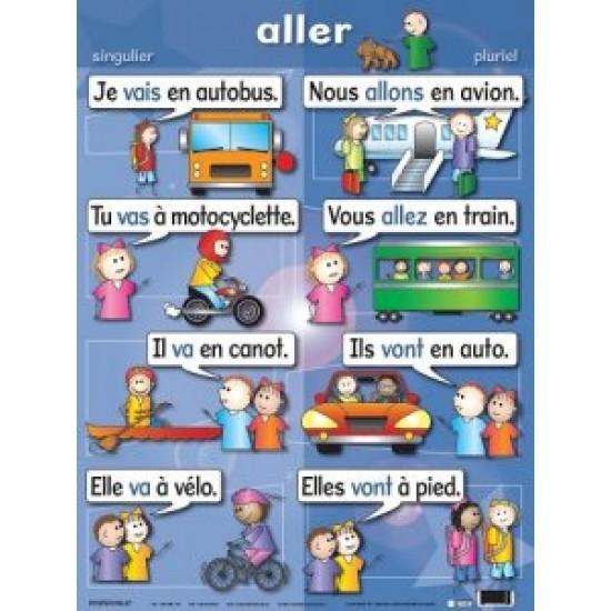 Affiche verbe : Aller, présent