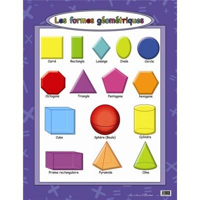 Affiche mathématique: les formes géométriques