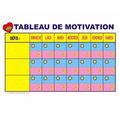 Tableau de motivation