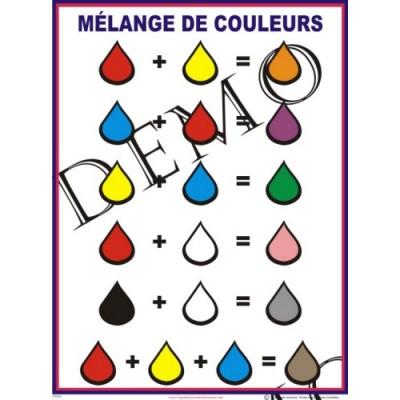 Affiche : Mélange de couleurs