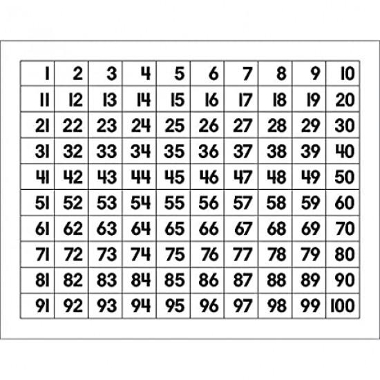 Affiche : Nombres 1 à 100