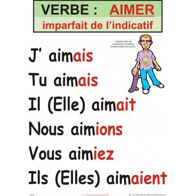 Affiche verbe: Aimer (plusieurs temps disponibles)