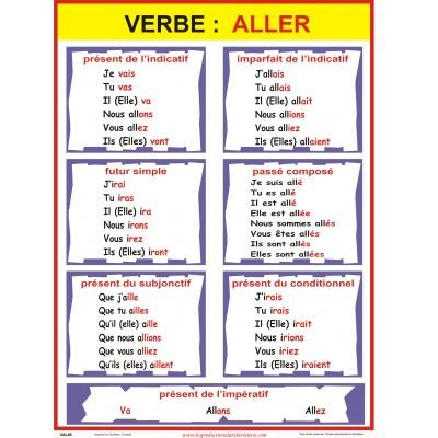 Affiche verbe: Aller (plusieurs temps disponibles)