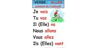 Affiche verbe : Aller (plusieurs temps disponibles)