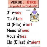 Affiche verbe: Être (Plusieurs temps disponibles)