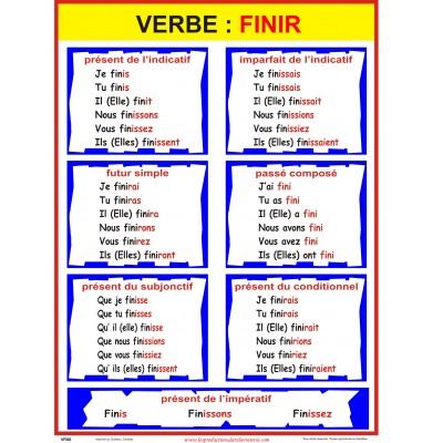 Affiche verbe : Finir (plusieurs temps disponibles)