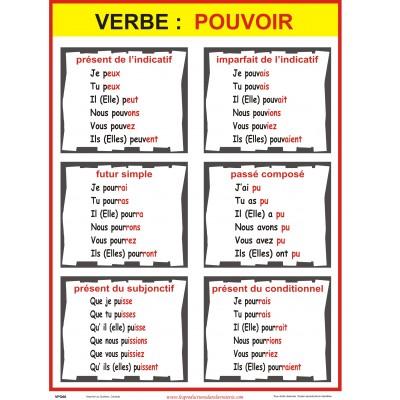 Affiche verbe: pouvoir (plusieurs temps disponibles)