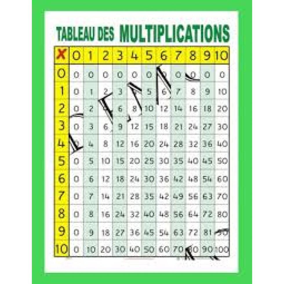 Affiche Multiplication affiche mathématique: tableau des multiplications