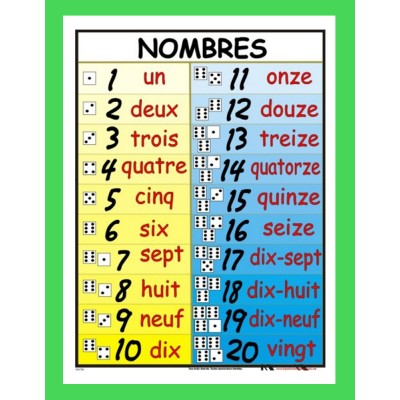 Affiche mathématique: Nombres de 1 à 20