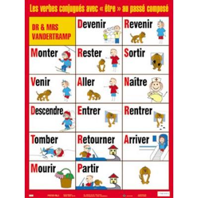Affiche verbe: Les verbes conjugués avec être, passé composé