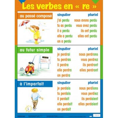 """Affiche verbe: Les verbes en """"Re"""", passé composé, futur, imparfait"""
