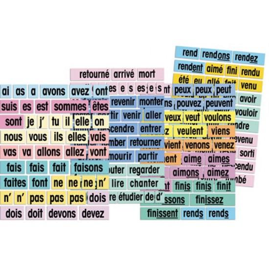 Affiches verbe : À l'attaque des verbes