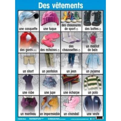 Affiche : Des vêtements