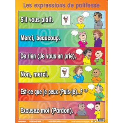 Affiche : Les expressions de politesse