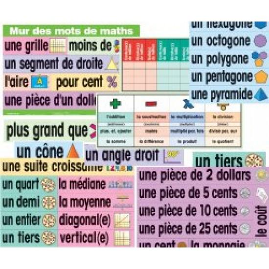 Affiches mathématique : Mur des mots de maths