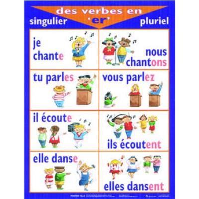 """Affiche verbe: Les verbes en """"Er"""", présent"""