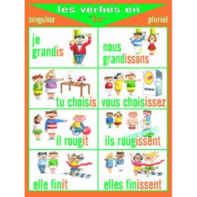 """Affiche verbe: Les verbes en """"Ir"""", présent"""