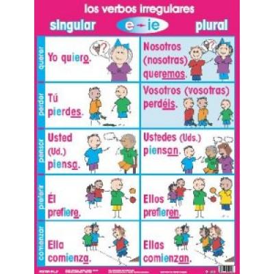 """Affiche: Verbes espagnol en """"e-ie"""""""